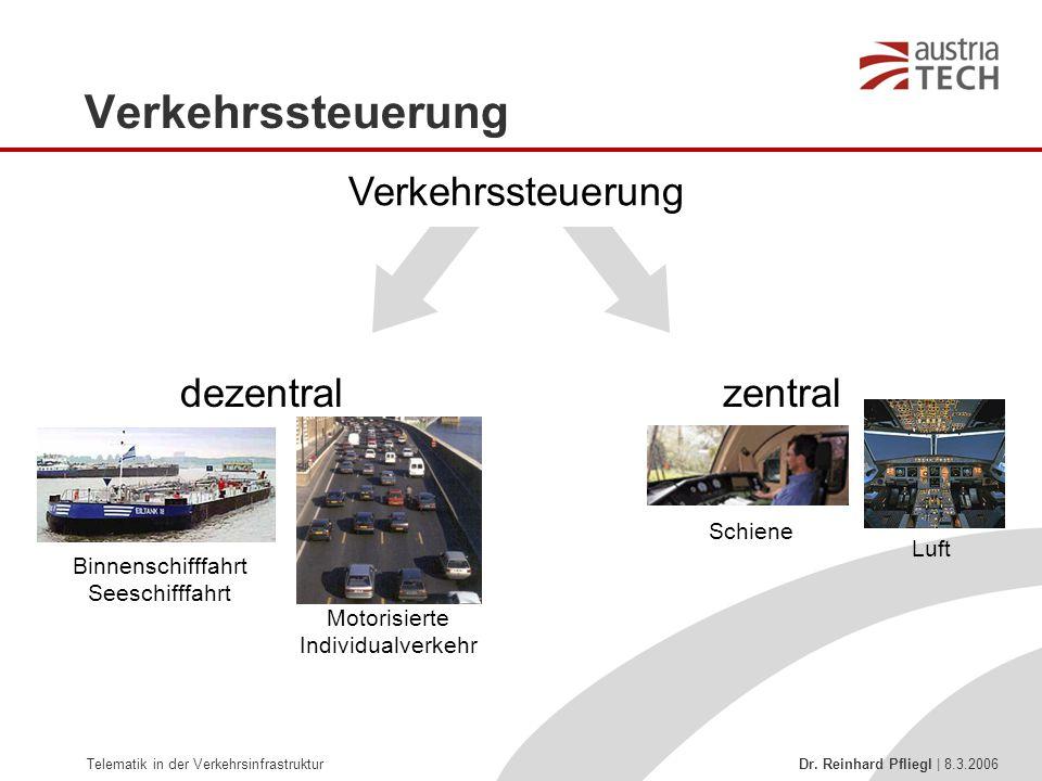 Telematik in der Verkehrsinfrastruktur Dr. Reinhard Pfliegl | 8.3.2006 dezentralzentral Verkehrssteuerung Binnenschifffahrt Seeschifffahrt Motorisiert