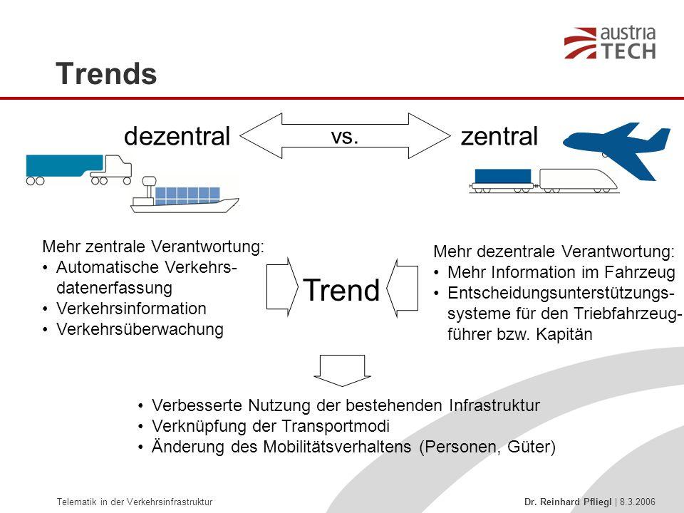 Telematik in der Verkehrsinfrastruktur Dr. Reinhard Pfliegl | 8.3.2006 Trends dezentralzentral vs. Trend Mehr zentrale Verantwortung: Automatische Ver