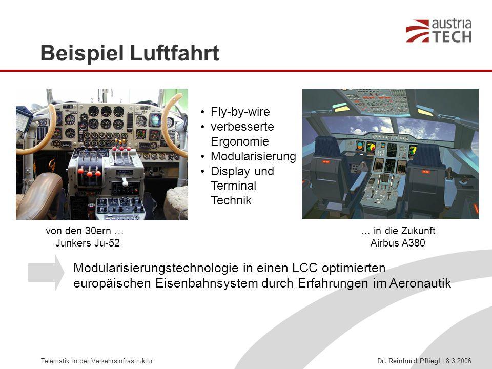 Telematik in der Verkehrsinfrastruktur Dr. Reinhard Pfliegl | 8.3.2006 von den 30ern … Junkers Ju-52 … in die Zukunft Airbus A380 Modularisierungstech
