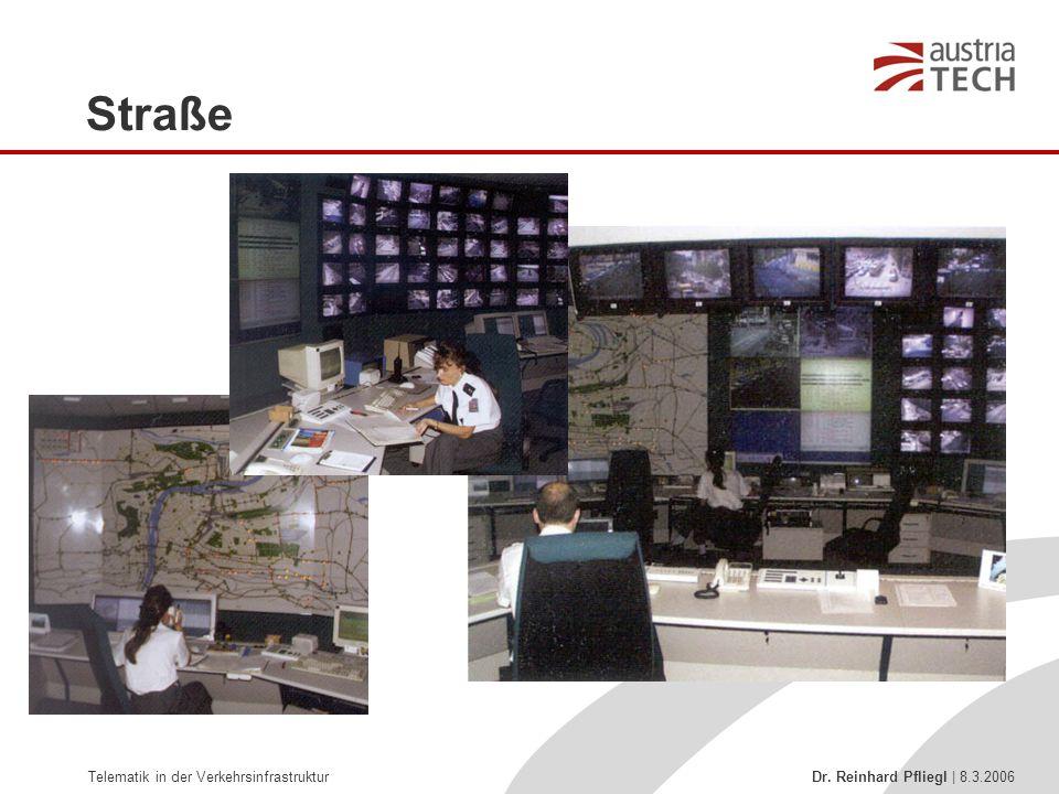 Telematik in der Verkehrsinfrastruktur Dr. Reinhard Pfliegl | 8.3.2006 Straße