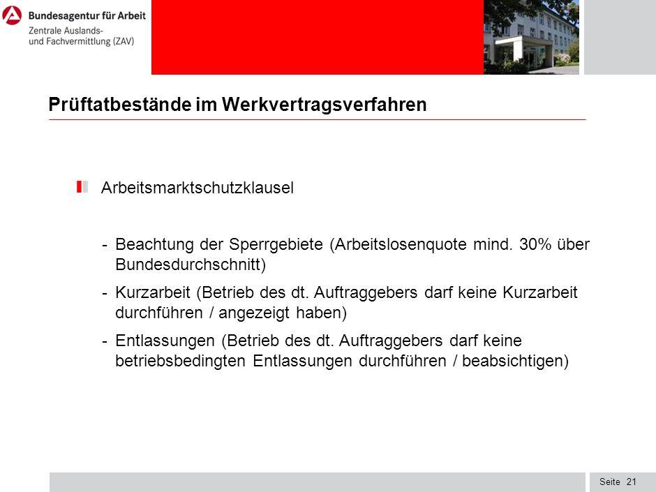Seite21 Prüftatbestände im Werkvertragsverfahren Arbeitsmarktschutzklausel - Beachtung der Sperrgebiete (Arbeitslosenquote mind.