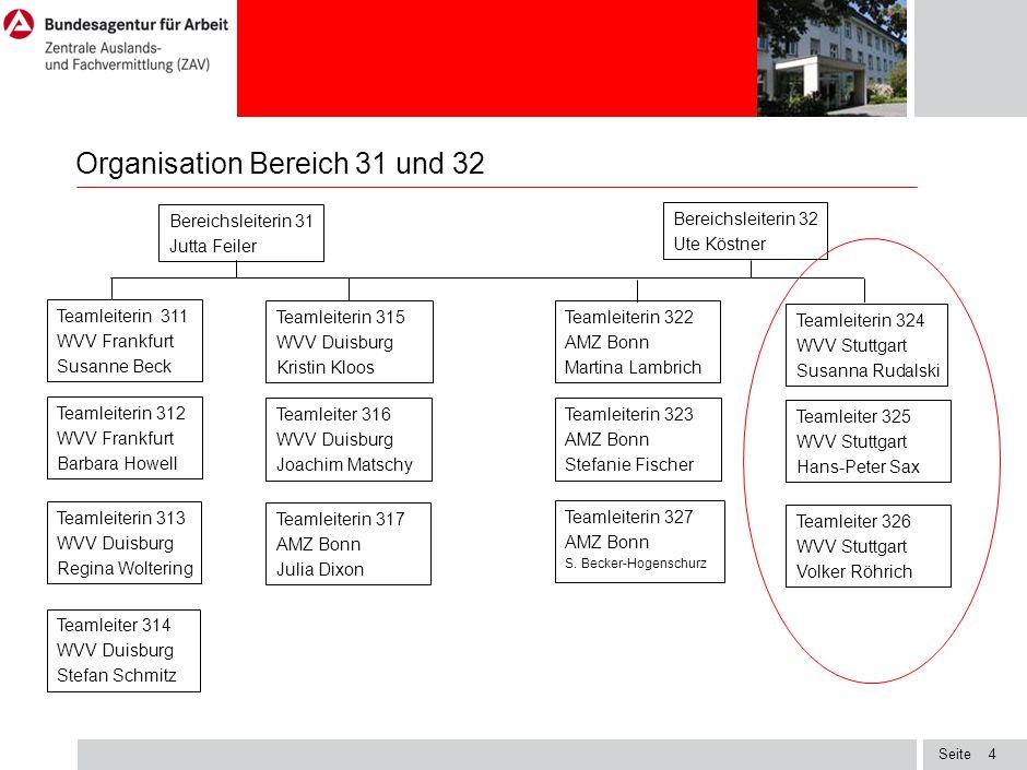 Seite25 Prüftatbestände im Werkvertragsverfahren Auftraggeber - in der EU oder in der Schweiz bzw.