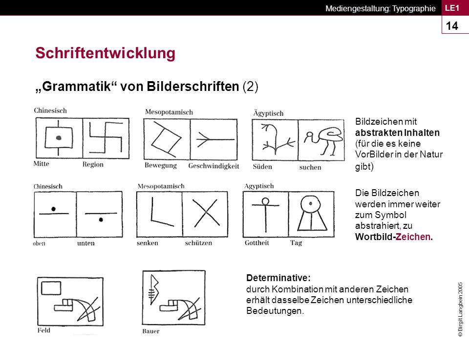 © Birgit Langbein 2005 Mediengestaltung: Typographie LE1 14 Determinative: durch Kombination mit anderen Zeichen erhält dasselbe Zeichen unterschiedliche Bedeutungen.