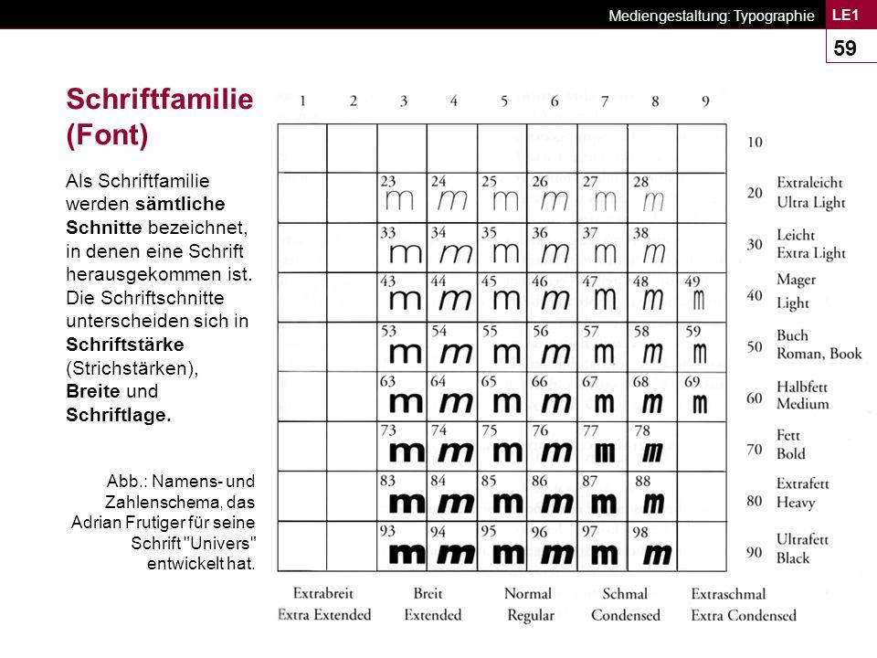 © Birgit Langbein 2005 Mediengestaltung: Typographie LE1 59 Schriftfamilie (Font) Als Schriftfamilie werden sämtliche Schnitte bezeichnet, in denen eine Schrift herausgekommen ist.