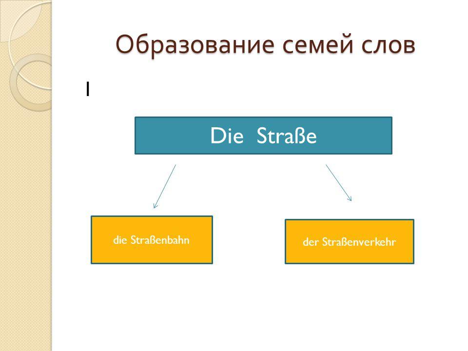 Образование семей слов 1 Die Straße die Straßenbahn der Straßenverkehr