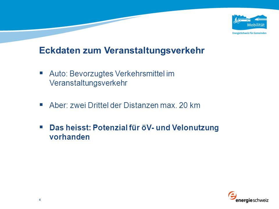  Auto: Bevorzugtes Verkehrsmittel im Veranstaltungsverkehr  Aber: zwei Drittel der Distanzen max.