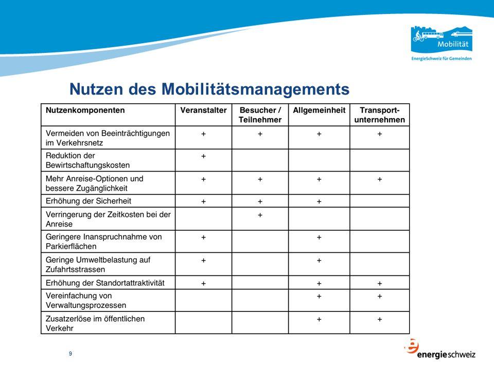 Nutzen des Mobilitätsmanagements 9