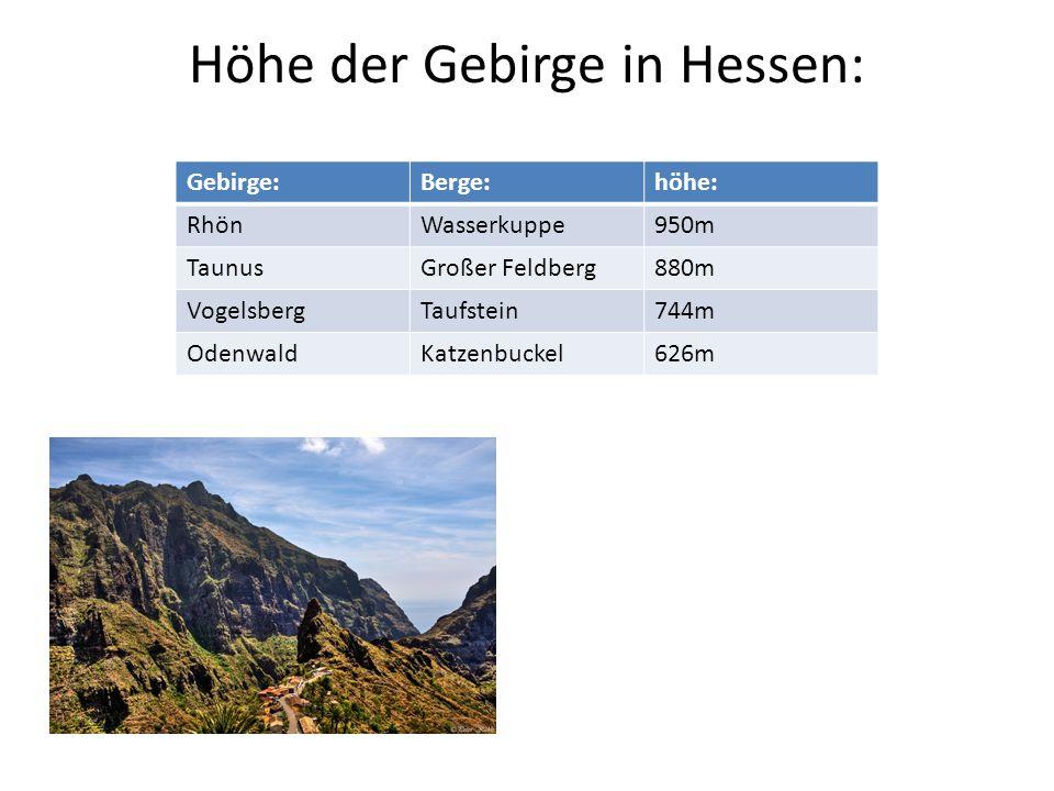 Höhe der Gebirge in Hessen: Gebirge:Berge:höhe: RhönWasserkuppe950m TaunusGroßer Feldberg880m VogelsbergTaufstein744m OdenwaldKatzenbuckel626m