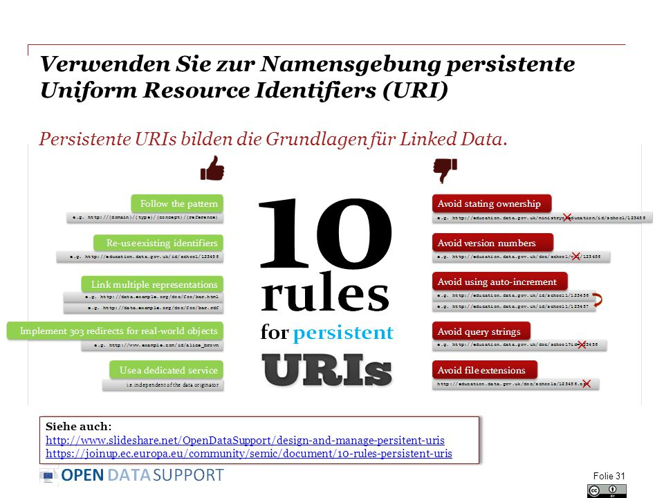 Verwenden Sie zur Namensgebung persistente Uniform Resource Identifiers (URI) Folie 31 Siehe auch: http://www.slideshare.net/OpenDataSupport/design-and-manage-persitent-uris https://joinup.ec.europa.eu/community/semic/document/10-rules-persistent-uris Siehe auch: http://www.slideshare.net/OpenDataSupport/design-and-manage-persitent-uris https://joinup.ec.europa.eu/community/semic/document/10-rules-persistent-uris Persistente URIs bilden die Grundlagen für Linked Data.