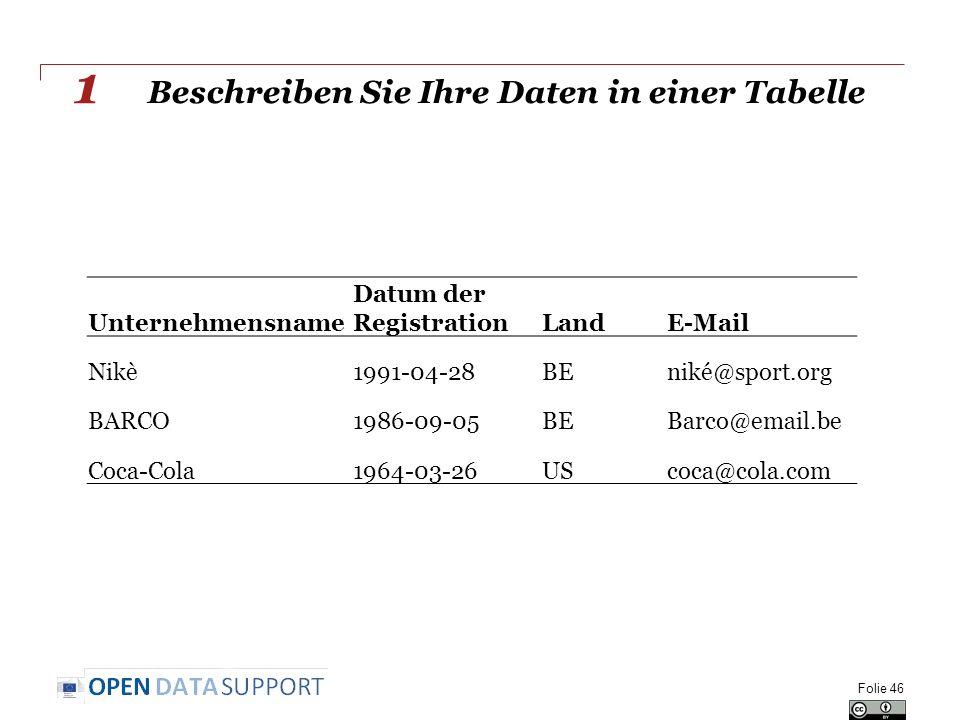 Beschreiben Sie Ihre Daten in einer Tabelle Folie 46 Unternehmensname Datum der RegistrationLandE-Mail Nikè1991-04-28BEniké@sport.org BARCO1986-09-05BEBarco@email.be Coca-Cola1964-03-26UScoca@cola.com 1