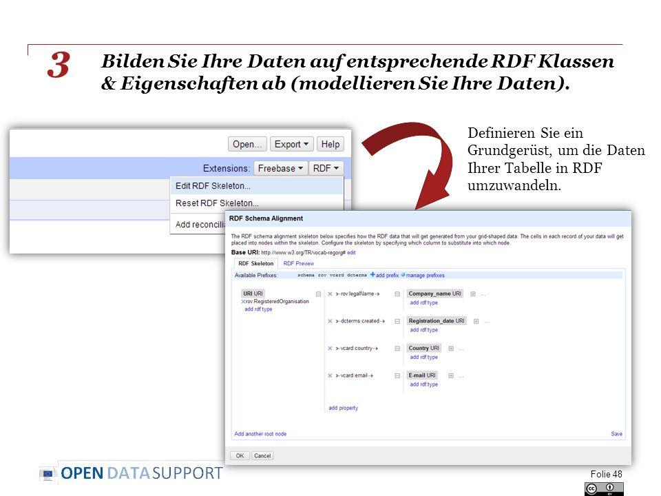 Bilden Sie Ihre Daten auf entsprechende RDF Klassen & Eigenschaften ab (modellieren Sie Ihre Daten).