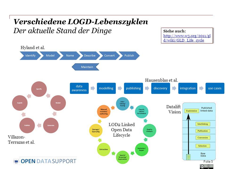 Verschiedene LOGD-Lebenszyklen Der aktuelle Stand der Dinge Folie 5 Hyland et al.