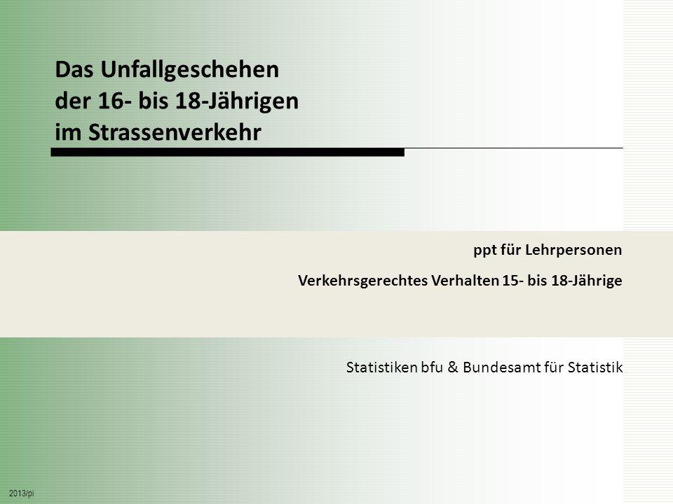 2013/pi ppt für Lehrpersonen Verkehrsgerechtes Verhalten 15- bis 18-Jährige Statistiken bfu & Bundesamt für Statistik Das Unfallgeschehen der 16- bis