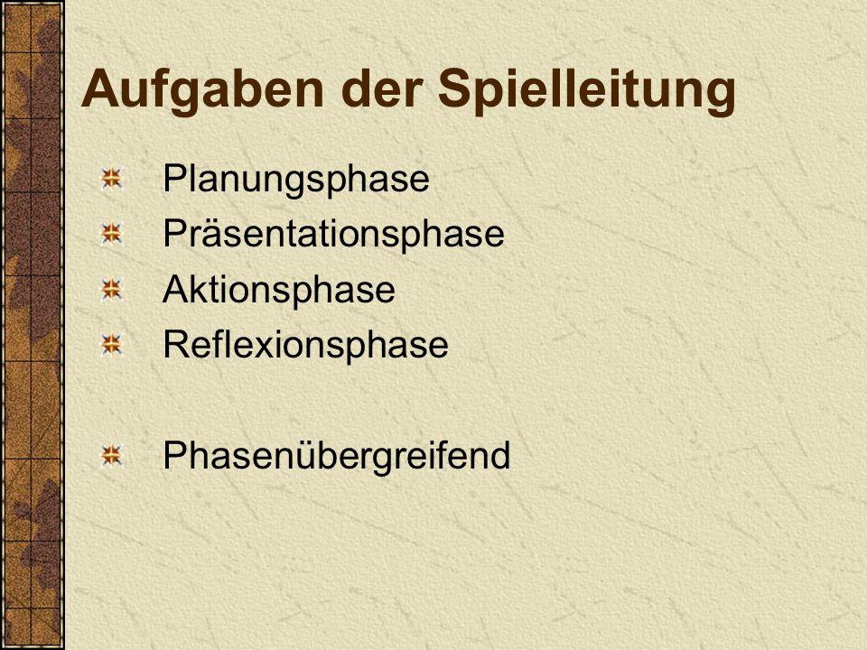 Aufgaben der Spielleitung Planungsphase Präsentationsphase Aktionsphase Reflexionsphase Phasenübergreifend