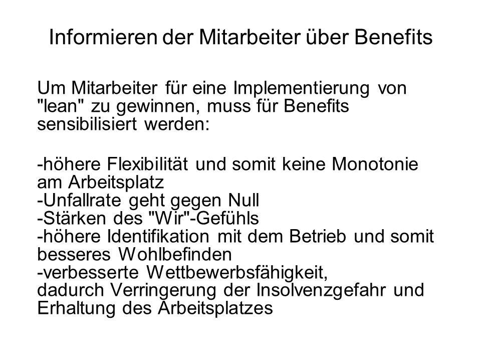 Informieren der Mitarbeiter über Benefits Um Mitarbeiter für eine Implementierung von