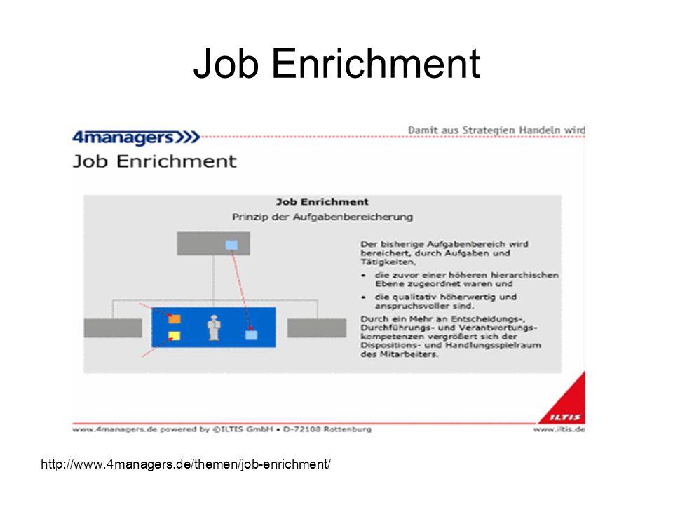 Job Enrichment http://www.4managers.de/themen/job-enrichment/