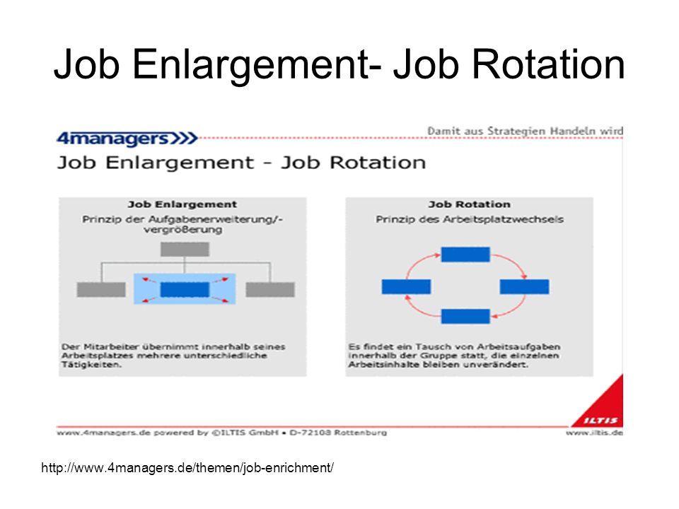 Job Enlargement- Job Rotation http://www.4managers.de/themen/job-enrichment/
