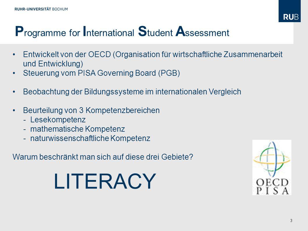 4 Erhebungsrunden regelmäßig im Abstand von 3 Jahren (Jahr der Datenerhebung bestimmt die Bezeichnung PISA 2000, PISA 2003 etc.