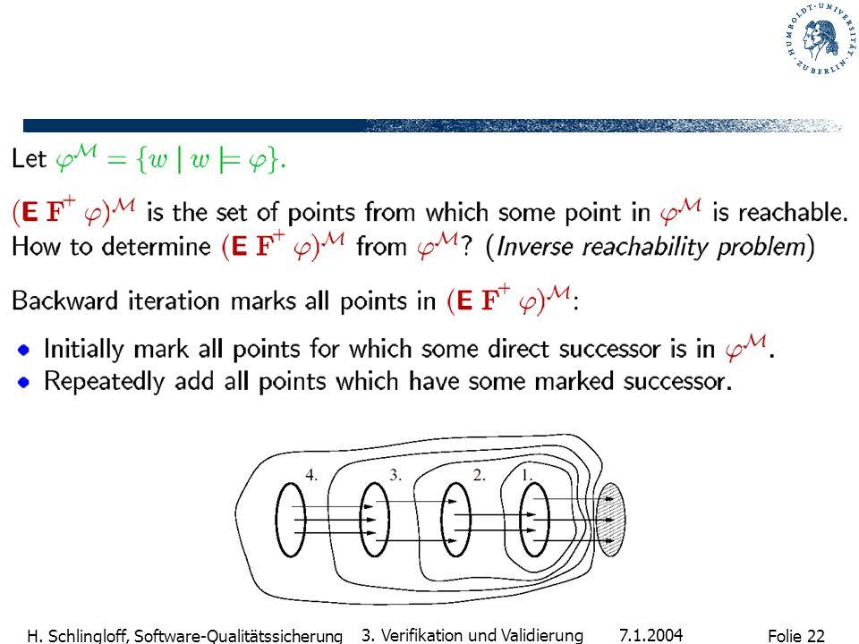Folie 22 H. Schlingloff, Software-Qualitätssicherung 7.1.2004 3. Verifikation und Validierung