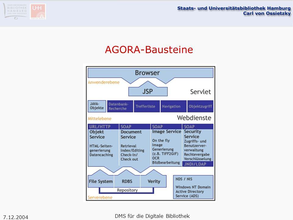 7.12.2004 DMS für die Digitale Bibliothek AGORA-Bausteine