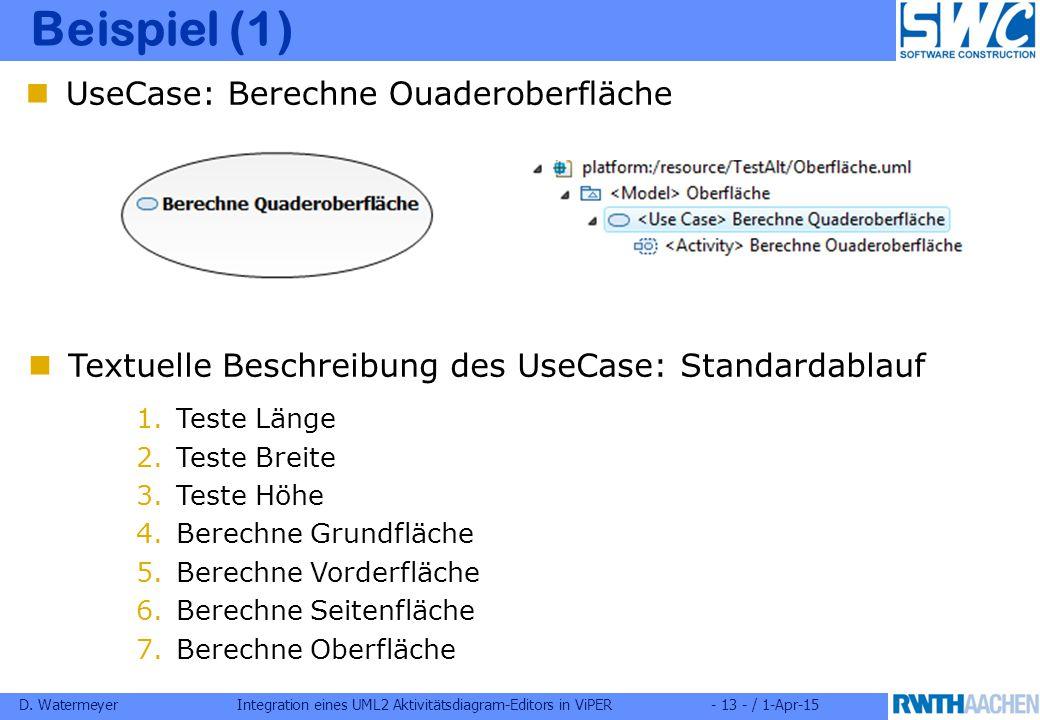 D. WatermeyerIntegration eines UML2 Aktivitätsdiagram-Editors in ViPER- 13 - / 1-Apr-15 Beispiel (1) UseCase: Berechne Ouaderoberfläche Textuelle Besc