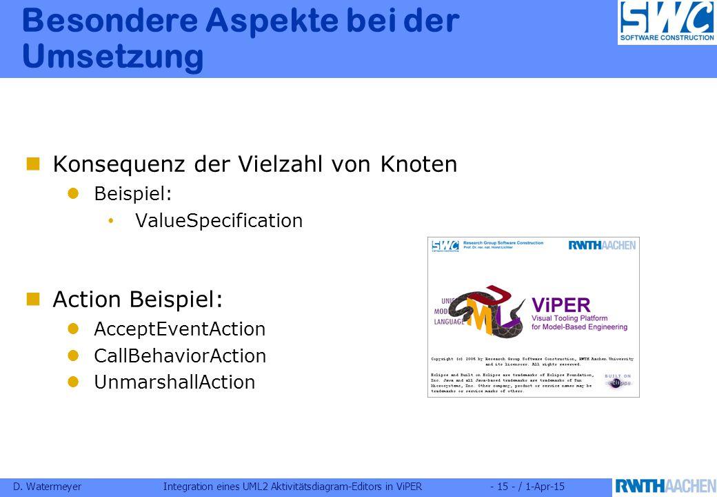 D. WatermeyerIntegration eines UML2 Aktivitätsdiagram-Editors in ViPER- 15 - / 1-Apr-15 Besondere Aspekte bei der Umsetzung Konsequenz der Vielzahl vo