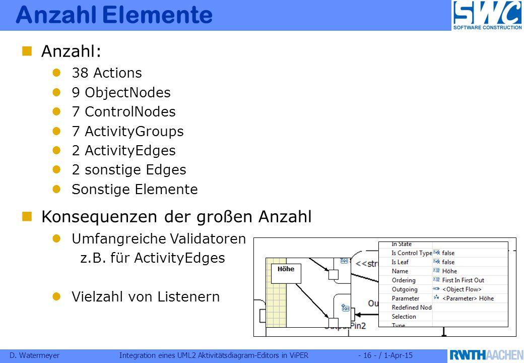 D. WatermeyerIntegration eines UML2 Aktivitätsdiagram-Editors in ViPER- 16 - / 1-Apr-15 Anzahl Elemente Anzahl: 38 Actions 9 ObjectNodes 7 ControlNode