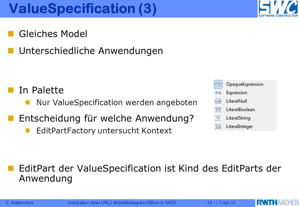 D. WatermeyerIntegration eines UML2 Aktivitätsdiagram-Editors in ViPER- 19 - / 1-Apr-15 ValueSpecification (3) Gleiches Model Unterschiedliche Anwendu