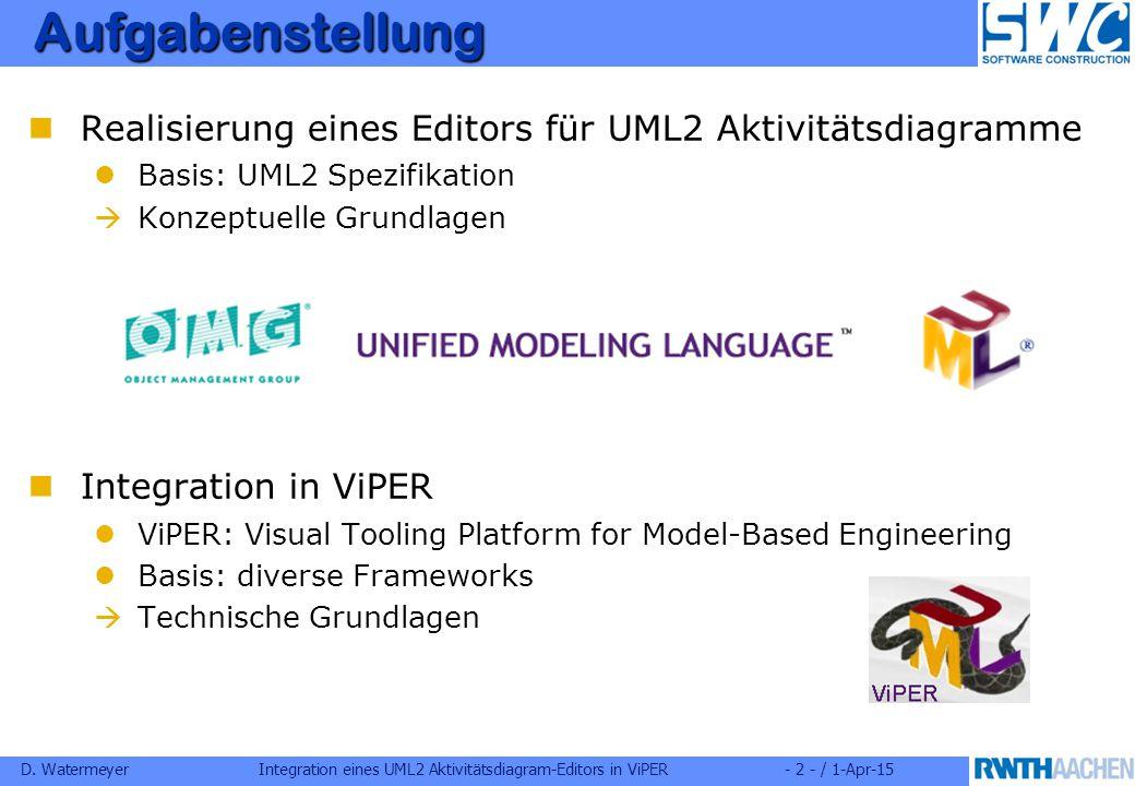D. WatermeyerIntegration eines UML2 Aktivitätsdiagram-Editors in ViPER- 2 - / 1-Apr-15Aufgabenstellung Realisierung eines Editors für UML2 Aktivitätsd