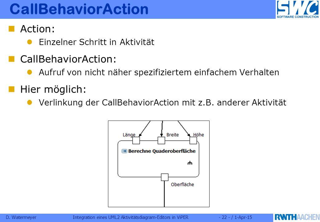 D. WatermeyerIntegration eines UML2 Aktivitätsdiagram-Editors in ViPER- 22 - / 1-Apr-15 CallBehaviorAction Action: Einzelner Schritt in Aktivität Call