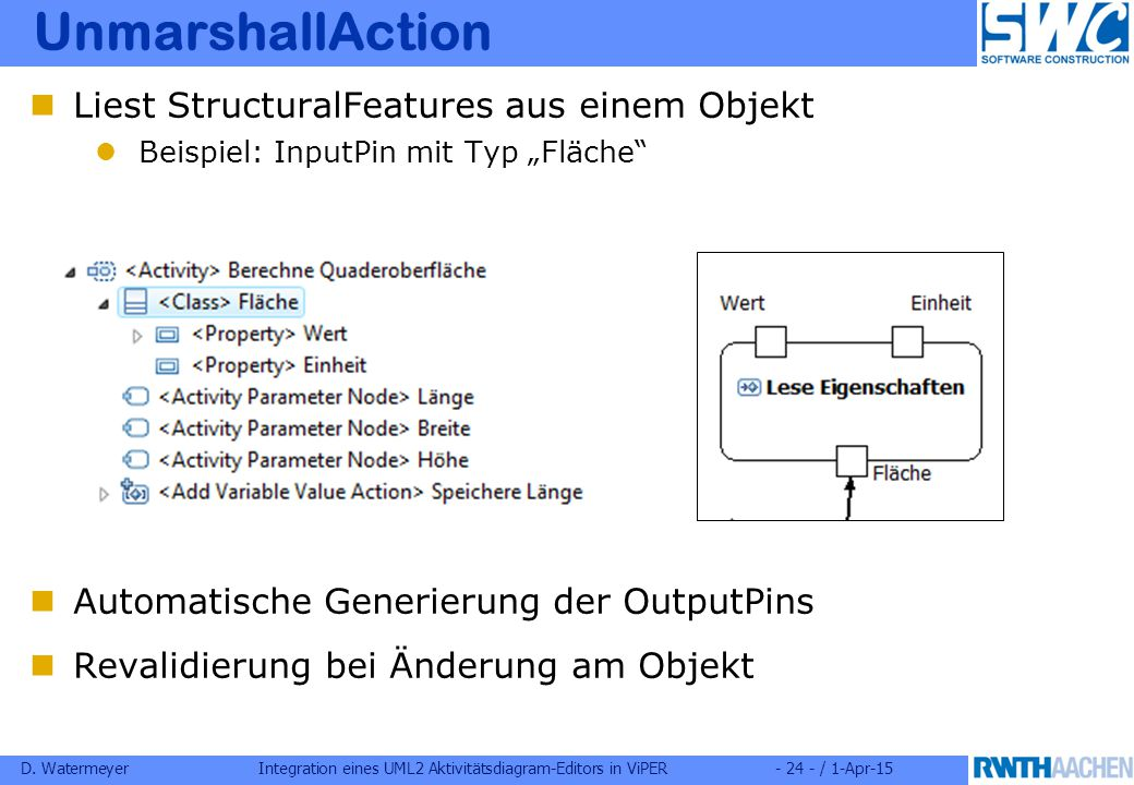 D. WatermeyerIntegration eines UML2 Aktivitätsdiagram-Editors in ViPER- 24 - / 1-Apr-15 UnmarshallAction Liest StructuralFeatures aus einem Objekt Bei