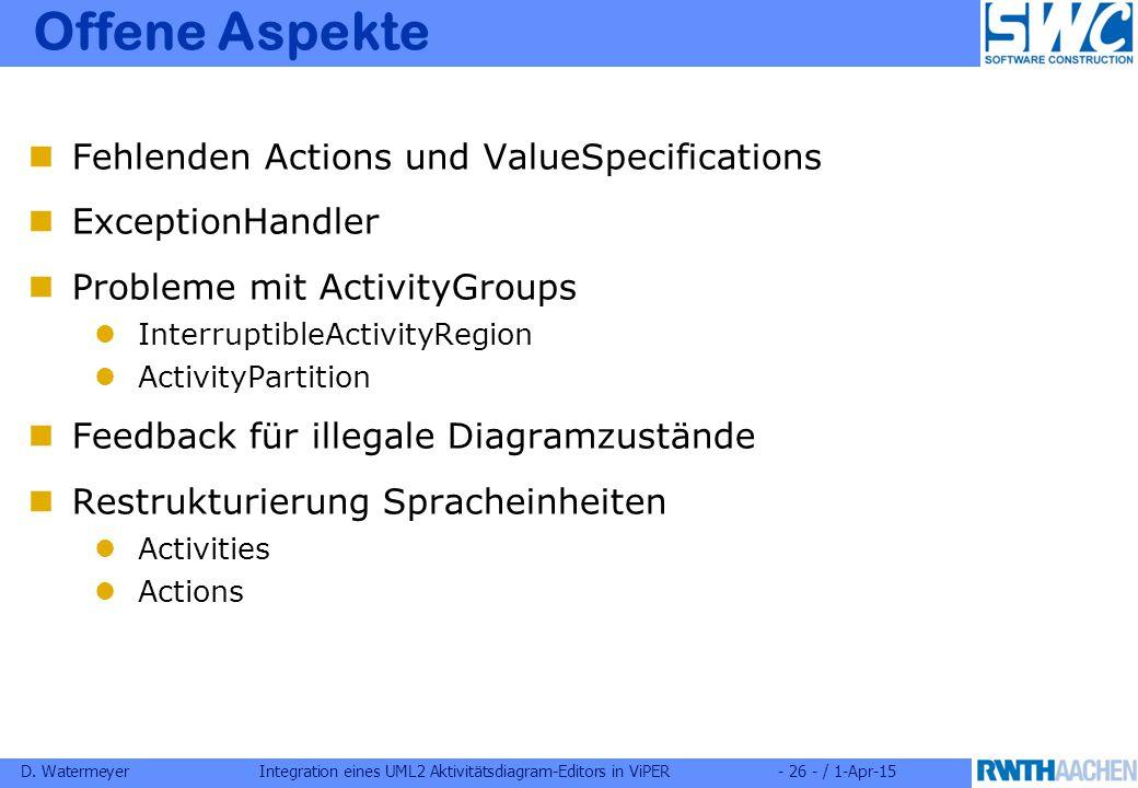 D. WatermeyerIntegration eines UML2 Aktivitätsdiagram-Editors in ViPER- 26 - / 1-Apr-15 Offene Aspekte Fehlenden Actions und ValueSpecifications Excep