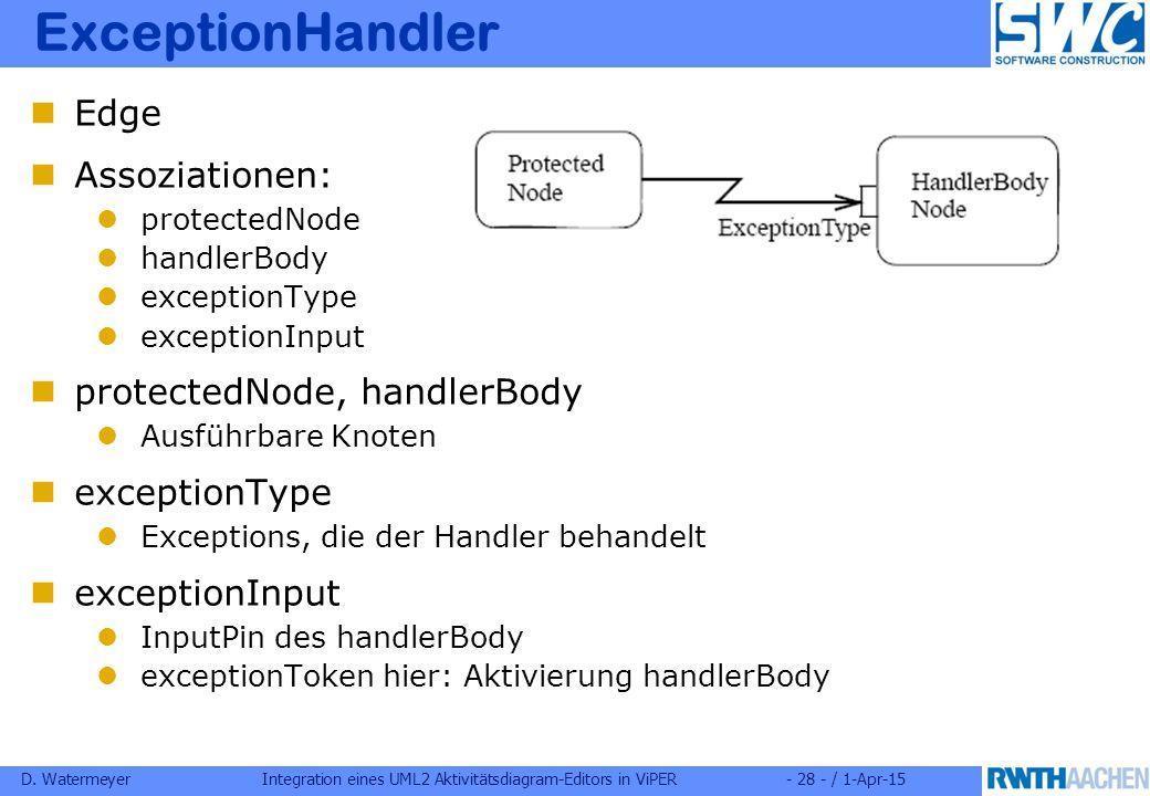 D. WatermeyerIntegration eines UML2 Aktivitätsdiagram-Editors in ViPER- 28 - / 1-Apr-15 ExceptionHandler Edge Assoziationen: protectedNode handlerBody