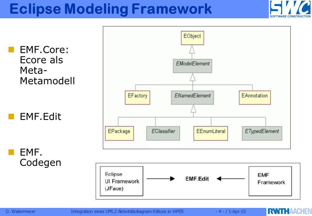 D. WatermeyerIntegration eines UML2 Aktivitätsdiagram-Editors in ViPER- 4 - / 1-Apr-15 Eclipse Modeling Framework EMF.Core: Ecore als Meta- Metamodell