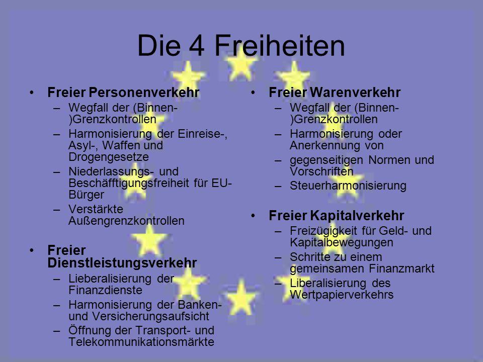 Die 4 Freiheiten Freier Personenverkehr –Wegfall der (Binnen- )Grenzkontrollen –Harmonisierung der Einreise-, Asyl-, Waffen und Drogengesetze –Niederl