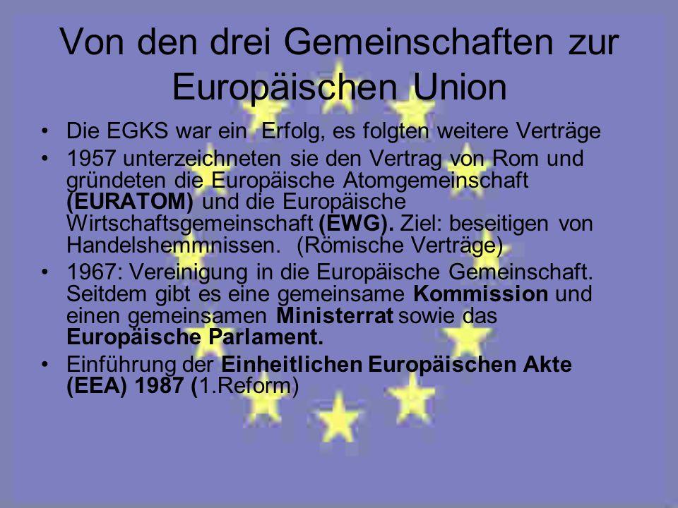 Von den drei Gemeinschaften zur Europäischen Union Die EGKS war ein Erfolg, es folgten weitere Verträge 1957 unterzeichneten sie den Vertrag von Rom u
