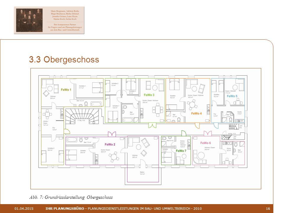 01.04.2015IHR PLANUNGSBÜRO – PLANUNGSDIENSTLEISTUNGEN IM BAU- UND UMWELTBEREICH - 201016 3.3 Obergeschoss Abb.