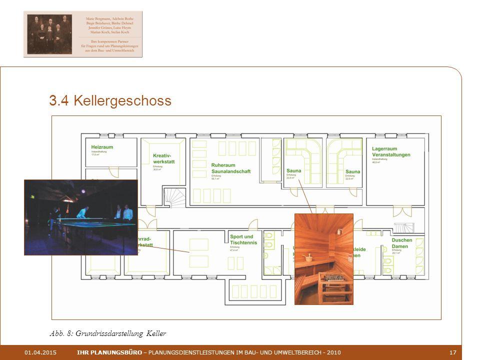 01.04.2015IHR PLANUNGSBÜRO – PLANUNGSDIENSTLEISTUNGEN IM BAU- UND UMWELTBEREICH - 201017 3.4 Kellergeschoss Abb.