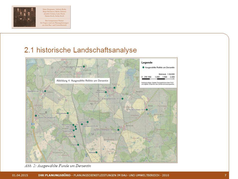 01.04.2015IHR PLANUNGSBÜRO – PLANUNGSDIENSTLEISTUNGEN IM BAU- UND UMWELTBEREICH - 20107 2.1 historische Landschaftsanalyse Abb.