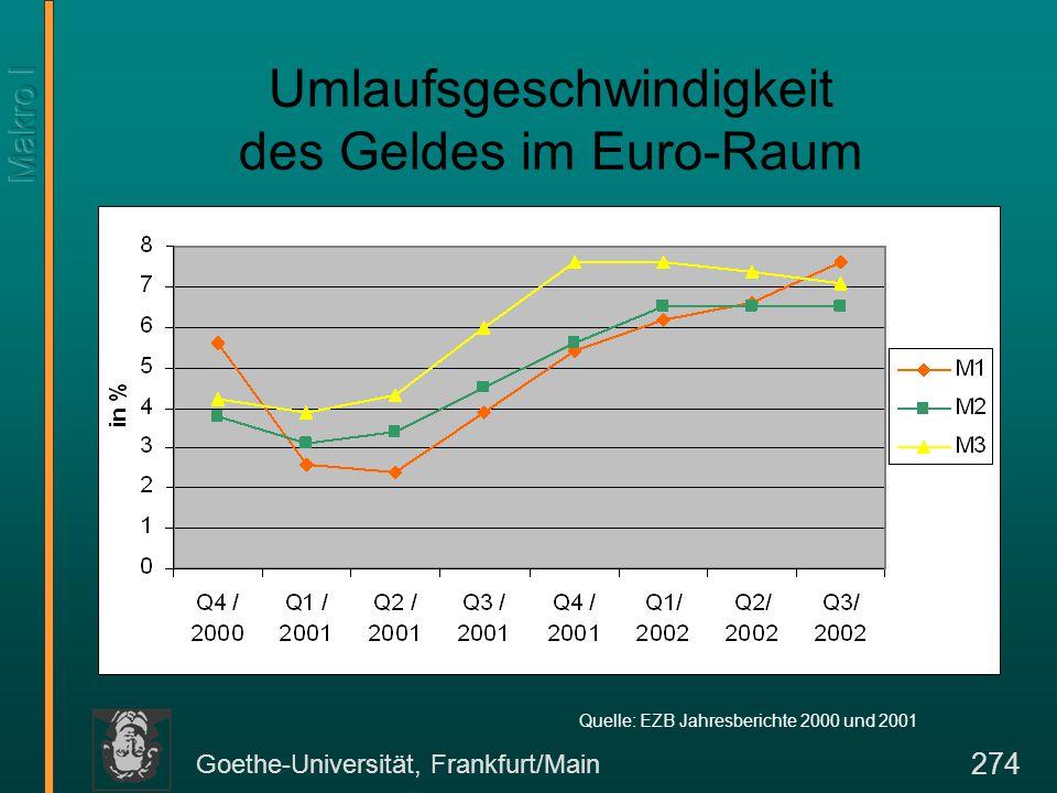 Goethe-Universität, Frankfurt/Main 275 Bestimmung des Preisniveaus Wir haben jetzt eine einfache Theorie zur Bestimmung des Preisniveaus P.