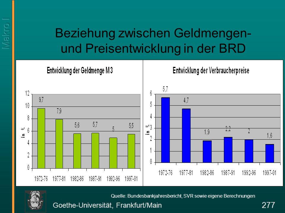 Goethe-Universität, Frankfurt/Main 298 Der Einkommensmultiplikator: Erhöhung des Staatskonsums YdYd YsYs Y s = Y d 45° Y d = C(Y-T) + I + G A GG B YY