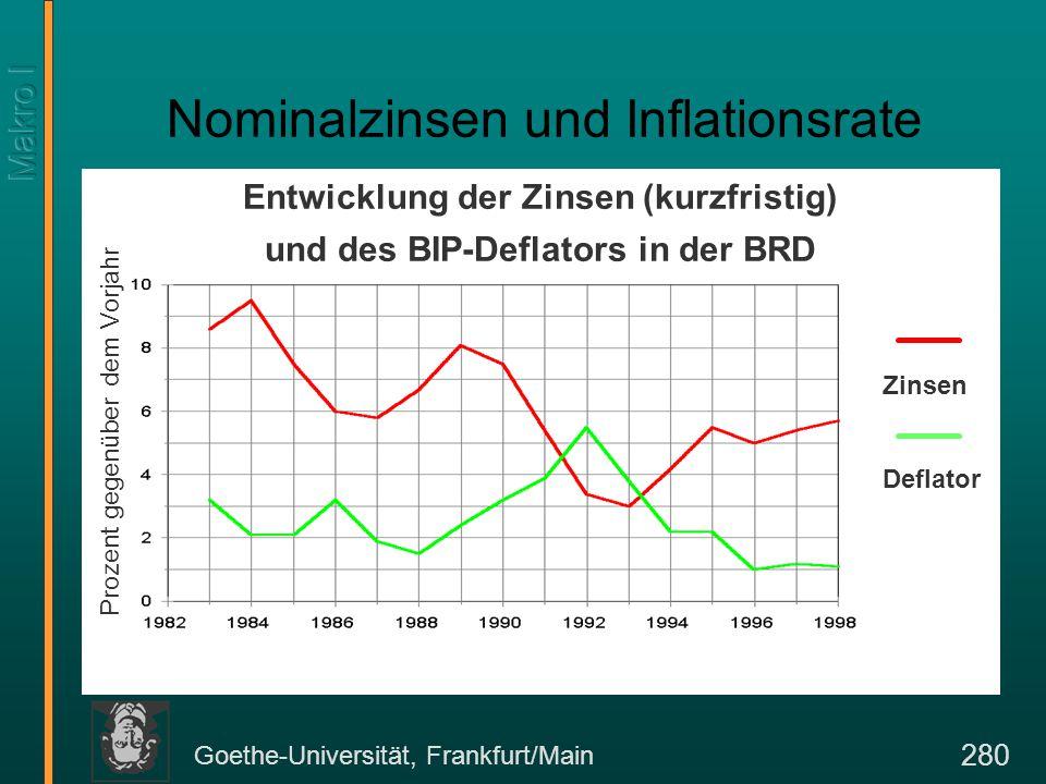 Goethe-Universität, Frankfurt/Main 281 Fisher-Effekt und Preiserwartungen Wenn ein Nominalzins vereinbart wird, ist die tatsächliche Inflationsrate noch nicht bekannt.