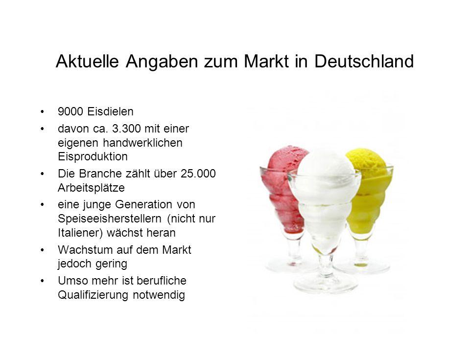 Aktuelle Angaben zum Markt in Deutschland 9000 Eisdielen davon ca. 3.300 mit einer eigenen handwerklichen Eisproduktion Die Branche zählt über 25.000