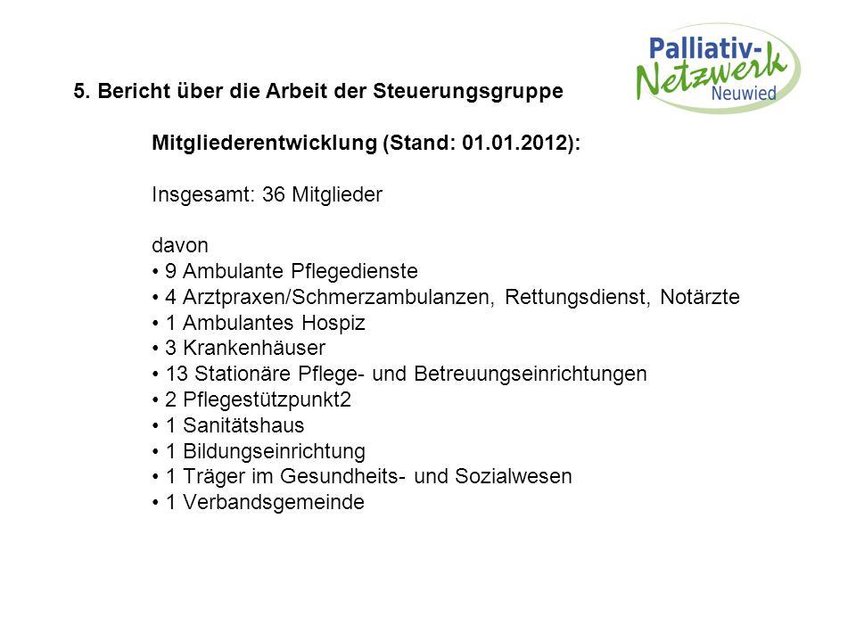 5. Bericht über die Arbeit der Steuerungsgruppe Mitgliederentwicklung (Stand: 01.01.2012): Insgesamt: 36 Mitglieder davon 9 Ambulante Pflegedienste 4