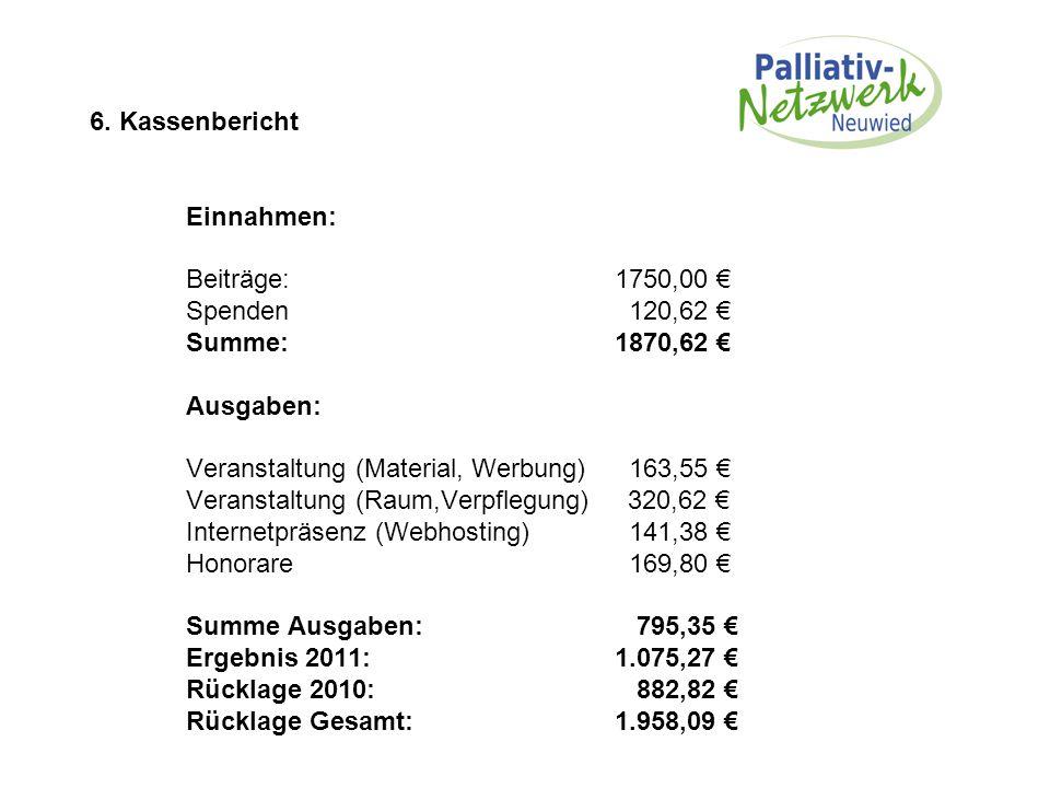 6. Kassenbericht Einnahmen: Beiträge: 1750,00 € Spenden 120,62 € Summe:1870,62 € Ausgaben: Veranstaltung (Material, Werbung) 163,55 € Veranstaltung (R