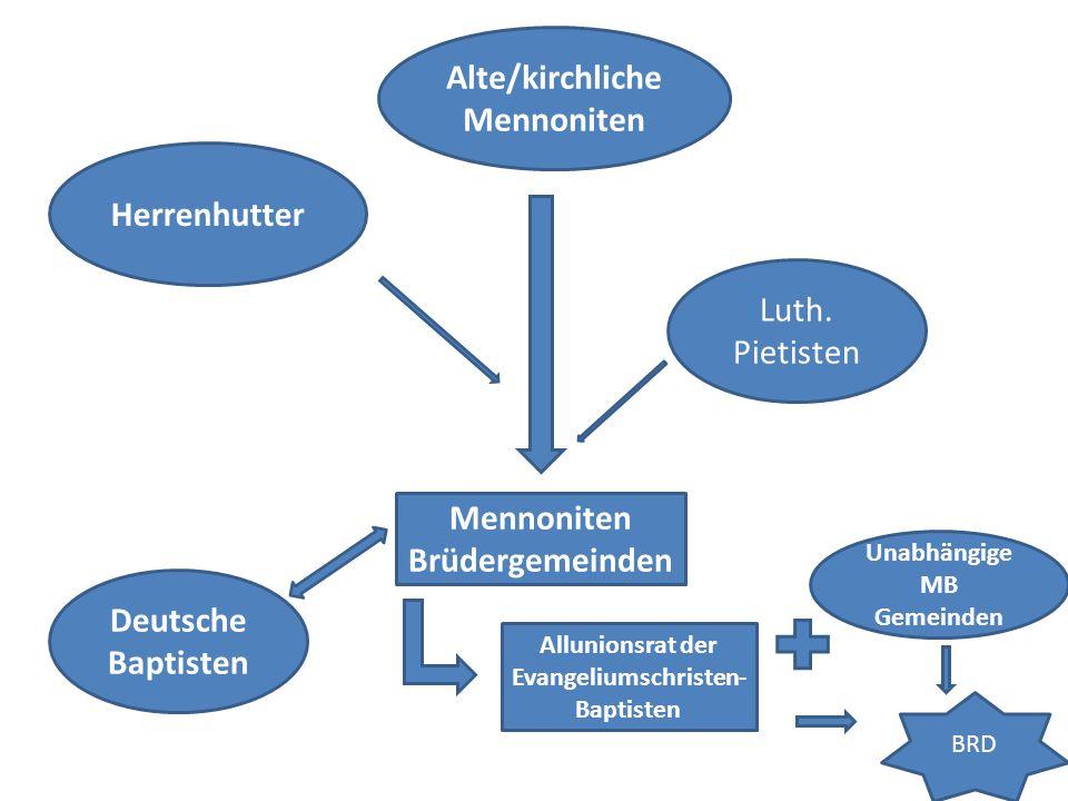 Herrenhutter Luth. Pietisten Deutsche Baptisten Alte/kirchliche Mennoniten Mennoniten Brüdergemeinden Allunionsrat der Evangeliumschristen- Baptisten