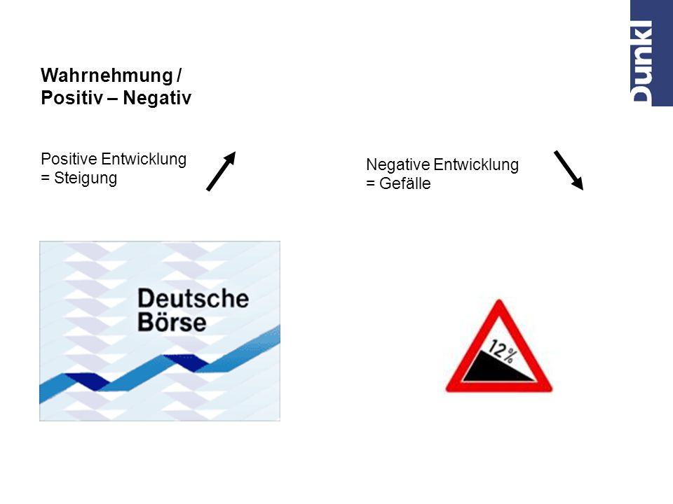 Positiv / Negativ Wahrnehmung