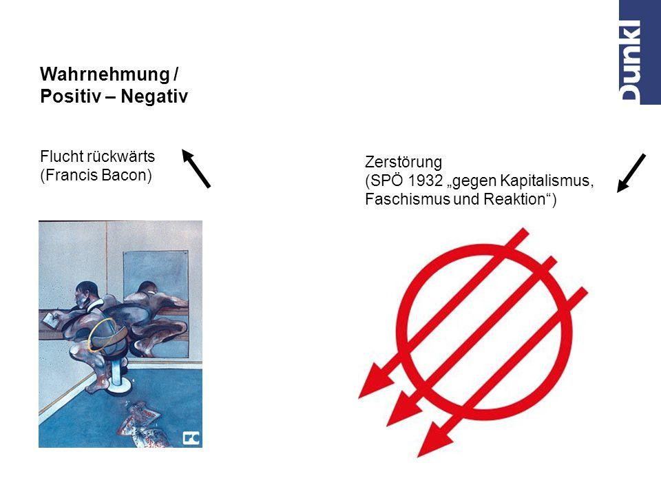 Wahrnehmung / Positiv – Negativ Positive Entwicklung = Steigung Negative Entwicklung = Gefälle