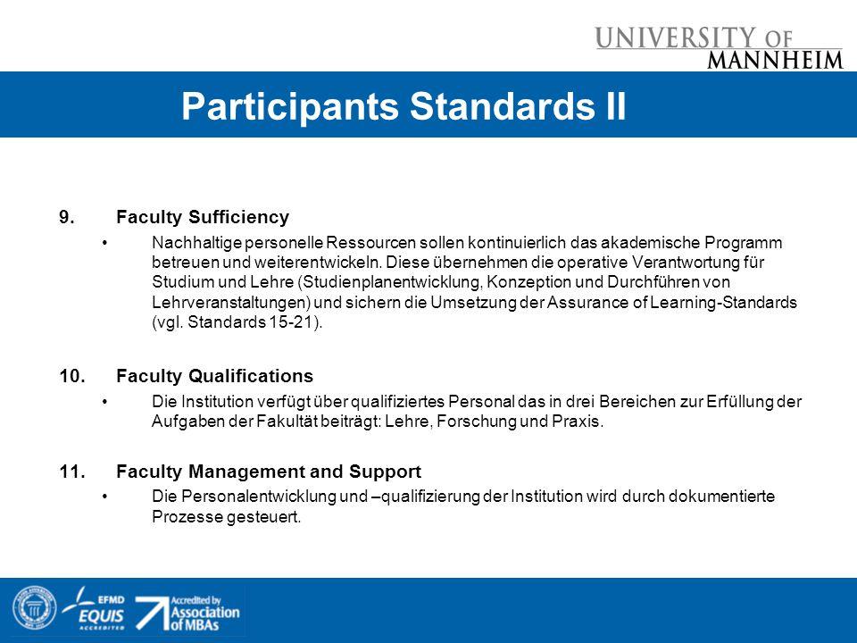 Participants Standards II 9.Faculty Sufficiency Nachhaltige personelle Ressourcen sollen kontinuierlich das akademische Programm betreuen und weiteren