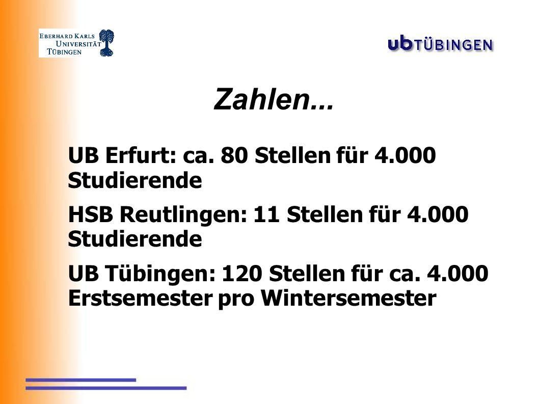 Zahlen... UB Erfurt: ca.